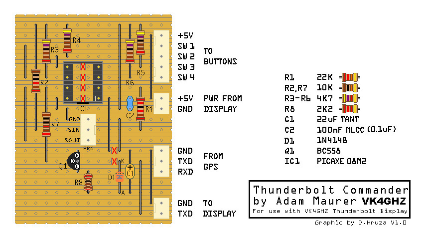 Thunderbolt_Commander_Denis_Hruza_Layout-v1